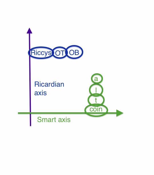 nick szabo smart contracts pdf